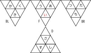 [センターの lettering scheme]
